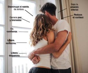 beneficios del abrazo